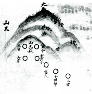 SannouHokutositisei